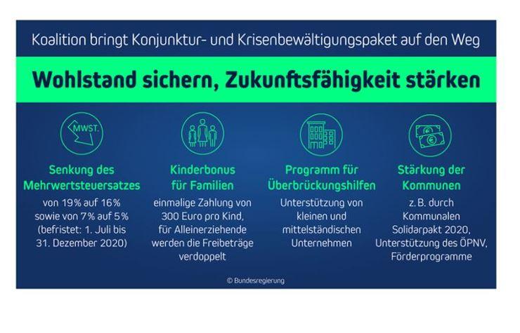 Neues Konjunkturpaket von 130 Mrd. Euro: mehr Geld für die energetische Sanierung von Gebäuden